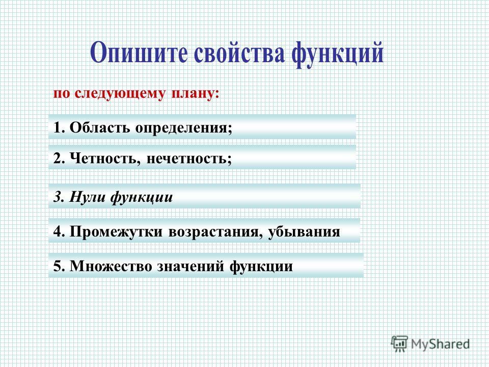по следующему плану: 1. Область определения; 2. Четность, нечетность; 3. Нули функции 4. Промежутки возрастания, убывания 5. Множество значений функции