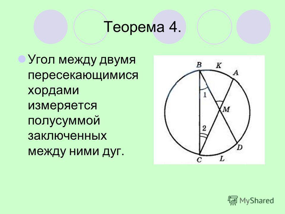 Теорема 4. Угол между двумя пересекающимися хордами измеряется полусуммой заключенных между ними дуг.