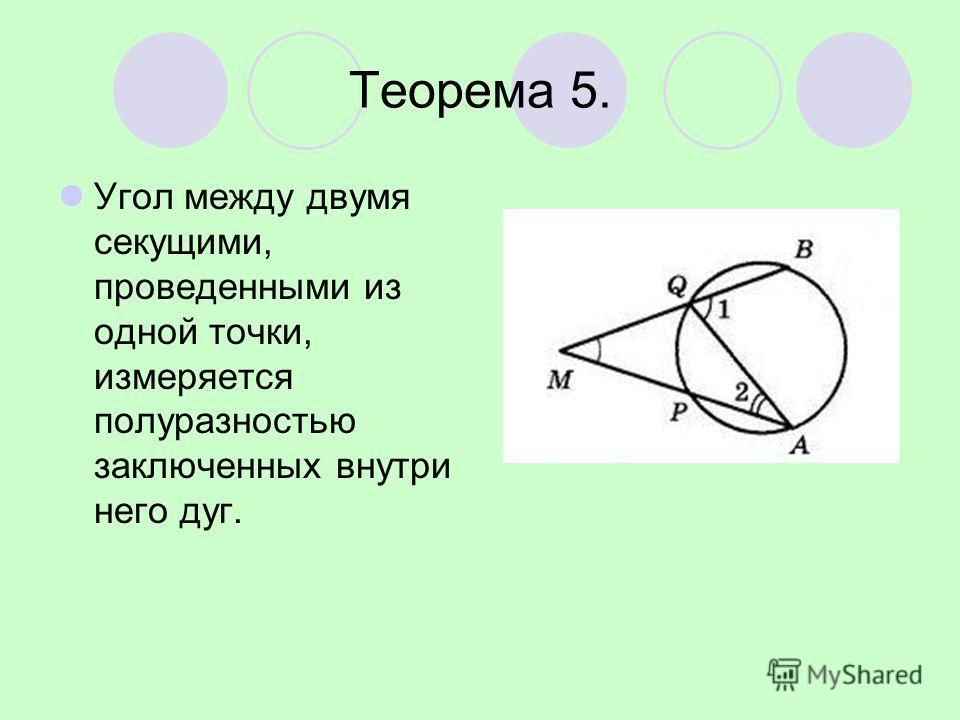 Теорема 5. Угол между двумя секущими, проведенными из одной точки, измеряется полуразностью заключенных внутри него дуг.
