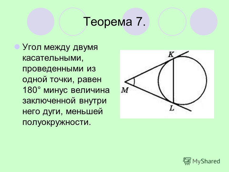 Теорема 7. Угол между двумя касательными, проведенными из одной точки, равен 180° минус величина заключенной внутри него дуги, меньшей полуокружности.