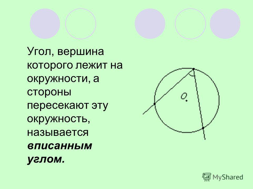 Угол, вершина которого лежит на окружности, а стороны пересекают эту окружность, называется вписанным углом.