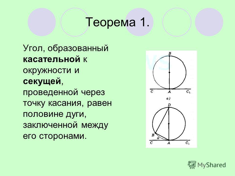 Теорема 1. Угол, образованный касательной к окружности и секущей, проведенной через точку касания, равен половине дуги, заключенной между его сторонами.
