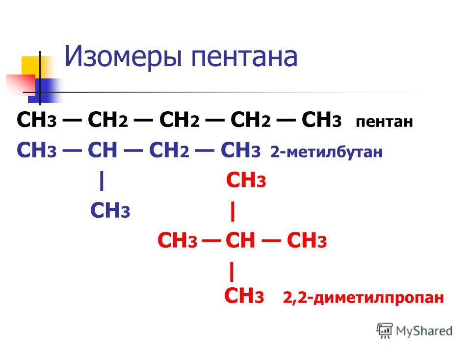 Изомеры пентана CH 3 CH 2 CH 2 CH 2 CH 3 пентан CH 3 CH CH 2 CH 3 2-метилбутан | CH 3 CH 3 | CH 3 CH CH 3 | CH 3 2,2-диметилпропан