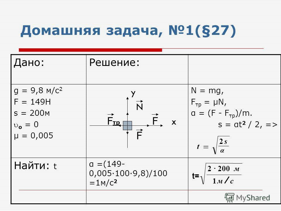 Домашняя задача, 1(§27) Дано:Решение: g = 9,8 м/с 2 F = 149H s = 200м о = 0 μ = 0,005 y N F тр F x F N = mg, F тр = μN, α = (F - F тр )/m. s = αt 2 / 2, => Найти: t α =(149- 0,0051009,8)/100 =1м/с 2 см м 1 2002 t= s t 2