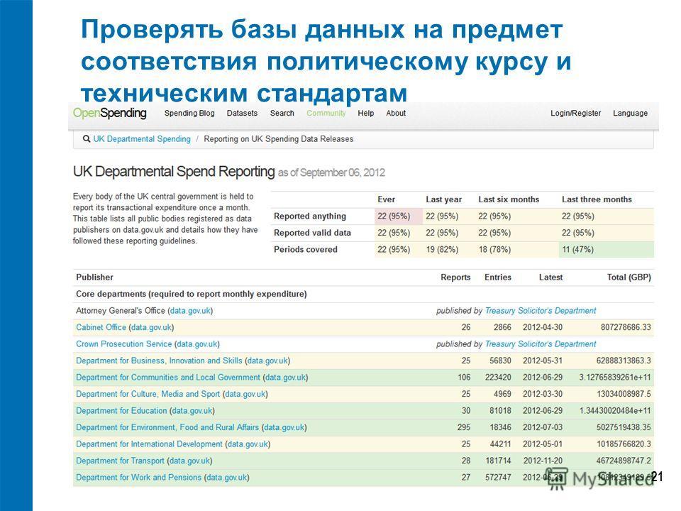 Проверять базы данных на предмет соответствия политическому курсу и техническим стандартам 21