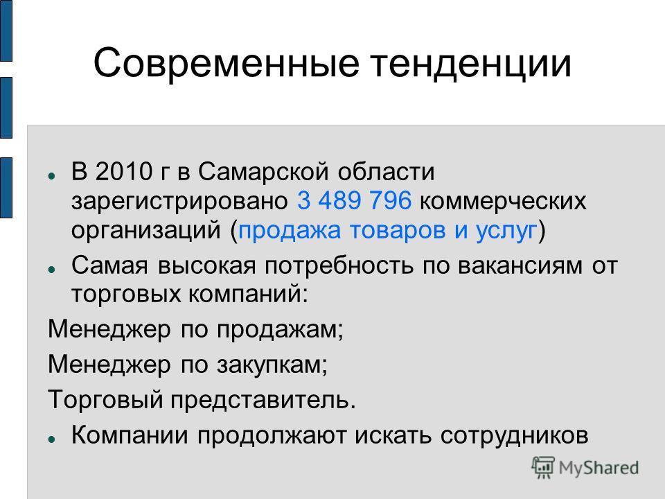 Современные тенденции В 2010 г в Самарской области зарегистрировано 3 489 796 коммерческих организаций (продажа товаров и услуг) Самая высокая потребность по вакансиям от торговых компаний: Менеджер по продажам; Менеджер по закупкам; Торговый предста