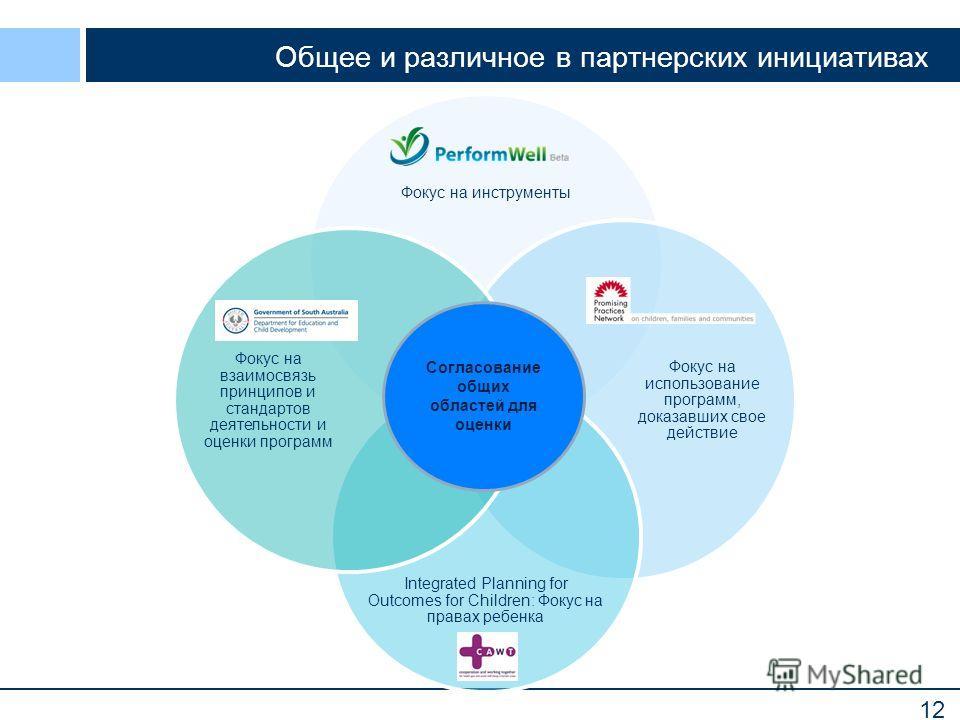 12 Общее и различное в партнерских инициативах Фокус на инструменты Фокус на использование программ, доказавших свое действие Integrated Planning for Outcomes for Children: Фокус на правах ребенка Фокус на взаимосвязь принципов и стандартов деятельно