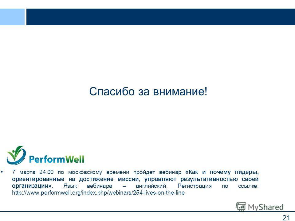 21 7 марта 24.00 по московскому времени пройдет вебинар «Как и почему лидеры, ориентированные на достижение миссии, управляют результативностью своей организации». Язык вебинара – английский. Регистрация по ссылке: http://www.performwell.org/index.ph