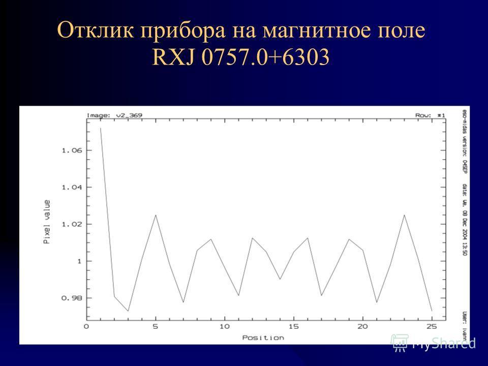 Отклик прибора на магнитное поле RXJ 0757.0+6303