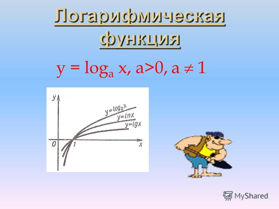 y = a x, a>0, a 1 0