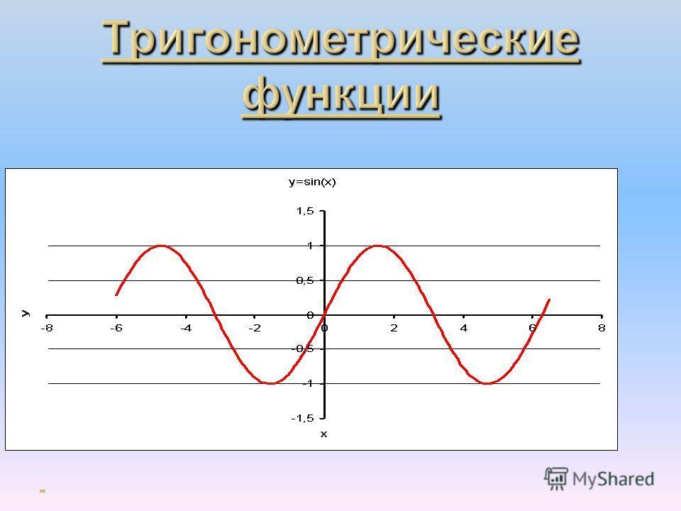 y = log a x, a>0, a 1