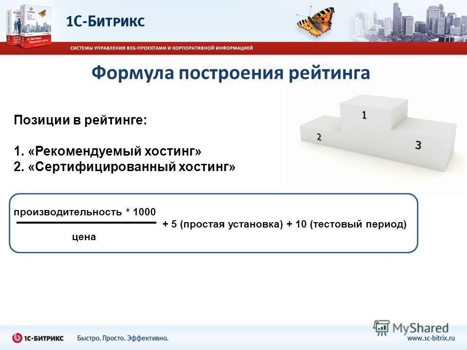 Формула построения рейтинга Позиции в рейтинге: 1. «Рекомендуемый хостинг» 2. «Сертифицированный хостинг» производительность * 1000 + 5 (простая установка) + 10 (тестовый период) цена
