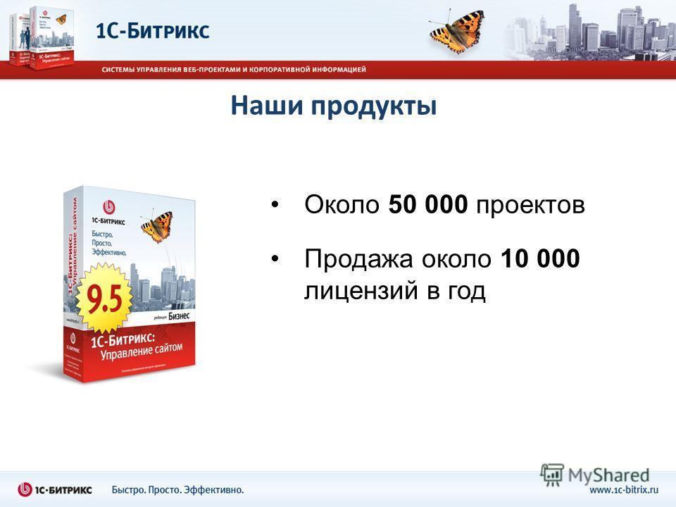 Наши продукты Около 50 000 проектов Продажа около 10 000 лицензий в год