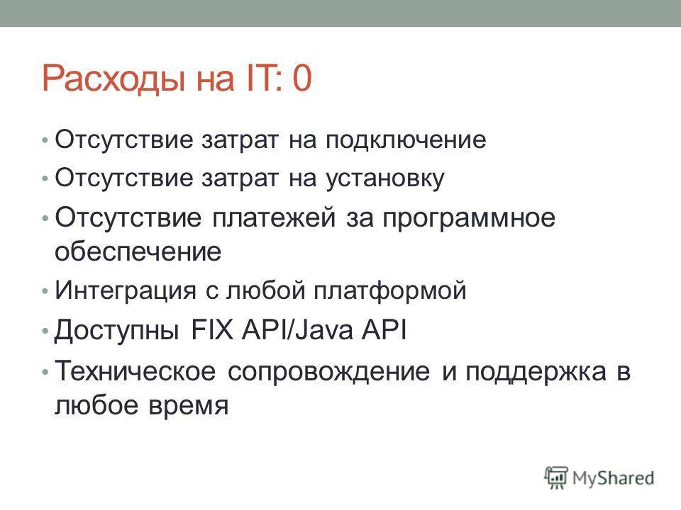 Расходы на IT: 0 Отсутствие затрат на подключение Отсутствие затрат на установку Отсутствие платежей за программное обеспечение Интеграция с любой платформой Доступны FIX API/Java API Техническое сопровождение и поддержка в любое время