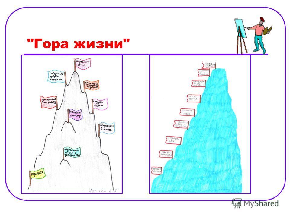Гора жизни