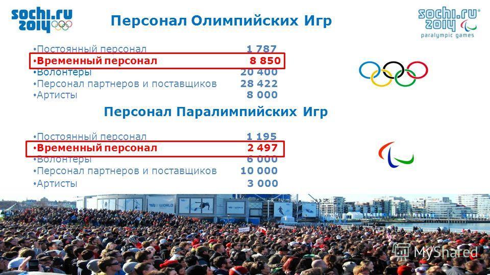 10 Add text 10 Персонал Олимпийских Игр Постоянный персонал 1 787 Временный персонал 8 850 Волонтеры 20 400 Персонал партнеров и поставщиков 28 422 Артисты 8 000 Персонал Паралимпийских Игр Постоянный персонал 1 195 Временный персонал 2 497 Волонтеры