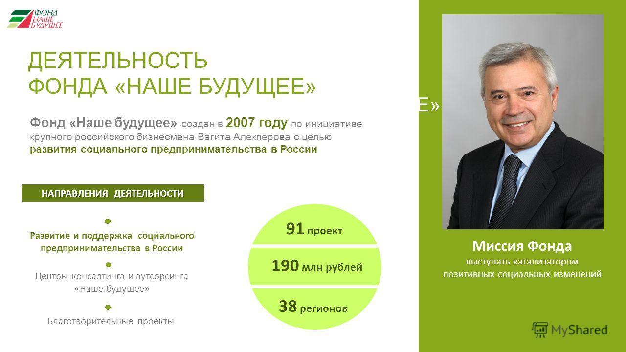 ДЕЯТЕЛЬНОСТЬ ФОНДА «НАШЕ БУДУЩЕЕ» ДЕЯТЕЛЬНОСТЬ ФОНДА «НАШЕ БУДУЩЕЕ» Фонд «Наше будущее» создан в 2007 году по инициативе крупного российского бизнесмена Вагита Алекперова с целью развития социального предпринимательства в России Миссия Фонда выступат