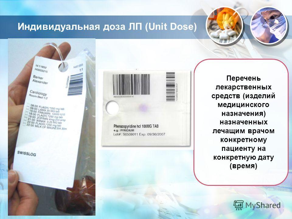 Индивидуальная доза ЛП (Unit Dose) Перечень лекарственных средств (изделий медицинского назначения) назначенных лечащим врачом конкретному пациенту на конкретную дату (время)