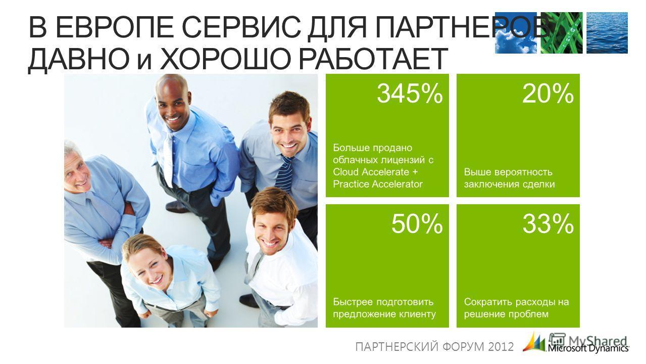 ПАРТНЕРСКИЙ ФОРУМ 2012 345%20% 50%33%