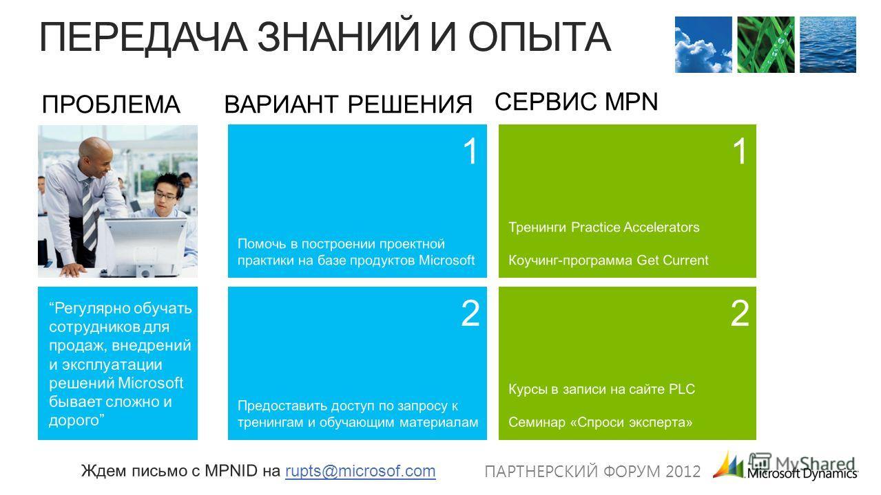 ПАРТНЕРСКИЙ ФОРУМ 2012 1 2 1 2 ВАРИАНТ РЕШЕНИЯ СЕРВИС MPN ПРОБЛЕМА