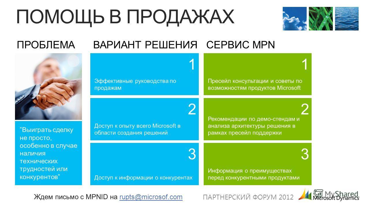 ПАРТНЕРСКИЙ ФОРУМ 2012 ПРОБЛЕМАВАРИАНТ РЕШЕНИЯСЕРВИС MPN 1 2 1 2 33