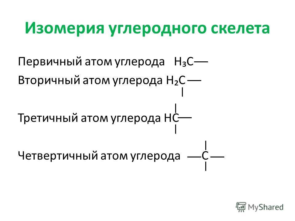 Изомерия углеродного скелета Первичный атом углерода НС Вторичный атом углерода НС Третичный атом углерода НС Четвертичный атом углерода С