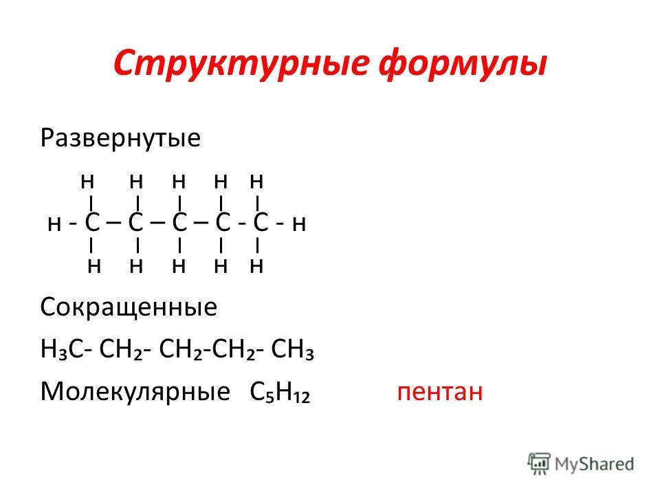 Структурные формулы Развернутые н н н н н н - С – С – С – С - С - н н н н н н Сокращенные НС- СН- СН-СН- СН Молекулярные СН пентан
