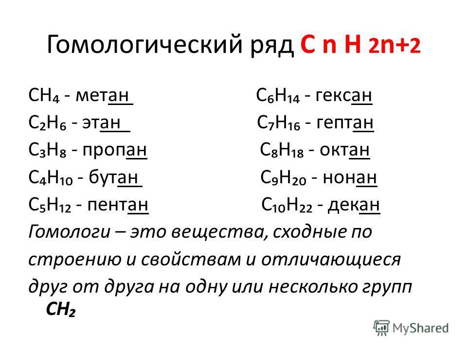 Гомологический ряд С n H 2 n+ 2 СН - метан СН - гексан СН - этан СН - гептан СН - пропан СН - октан СН - бутан СН - нонан СН - пентан СН - декан Гомологи – это вещества, сходные по строению и свойствам и отличающиеся друг от друга на одну или несколь