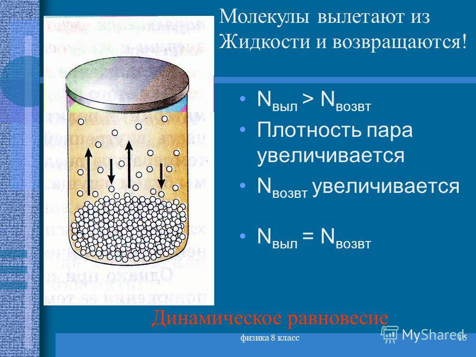 физика 8 класс15 N выл > N возвт Плотность пара увеличивается N возвт увеличивается N выл = N возвт Динамическое равновесие Молекулы вылетают из Жидкости и возвращаются!