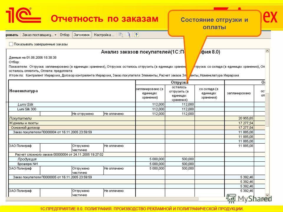Отчетность по заказам Состояние отгрузки и оплаты