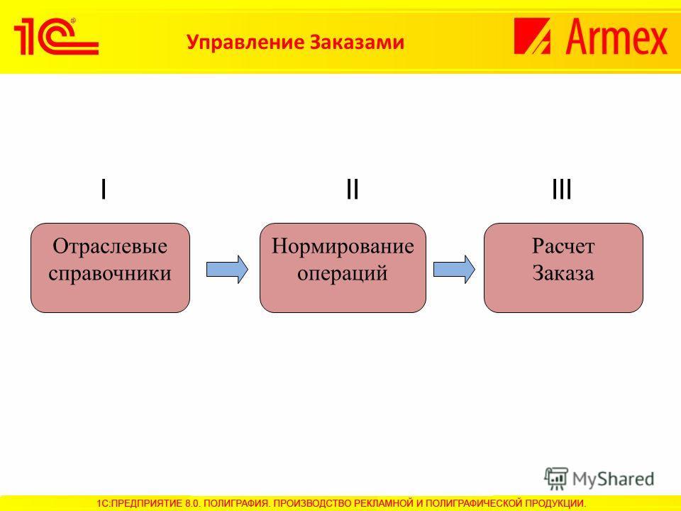 I II III Отраслевые справочники Нормирование операций Расчет Заказа Управление Заказами