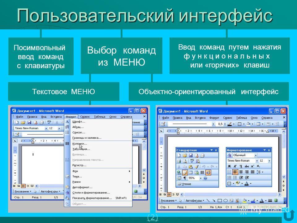 Программное обеспечение Системы программирования Языки программирования: Бейсик, Паскаль, С и др. Назначение: разрабатывать программы: вводить, отлаживать, редактировать, исполнять (1) Системы программирования – это инструменты для работы программист