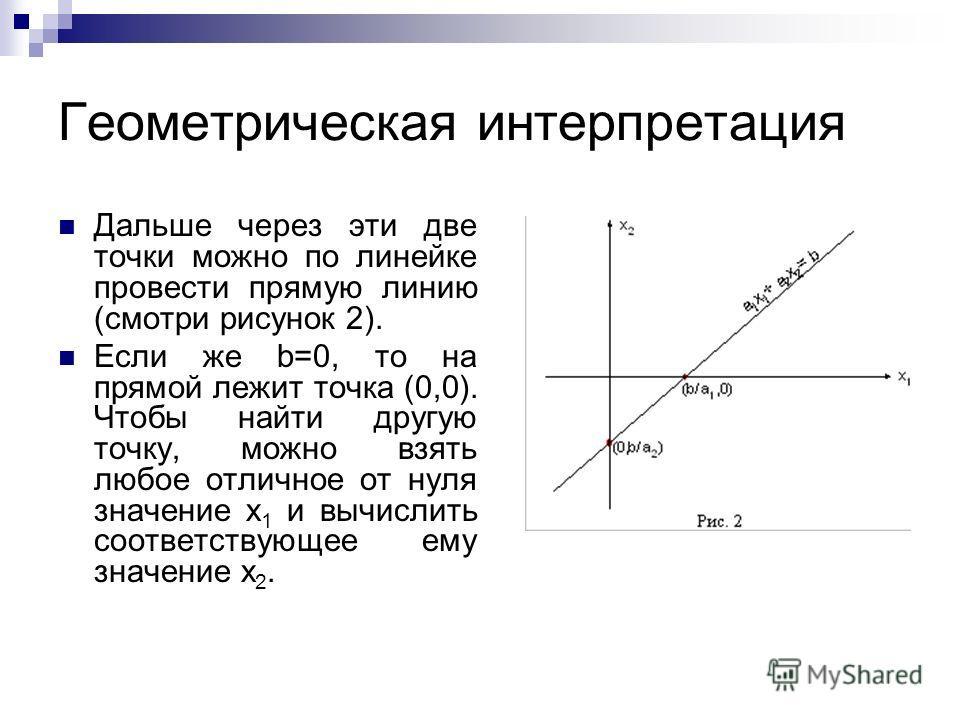 Геометрическая интерпретация Дальше через эти две точки можно по линейке провести прямую линию (смотри рисунок 2). Если же b=0, то на прямой лежит точка (0,0). Чтобы найти другую точку, можно взять любое отличное от нуля значение x 1 и вычислить соот