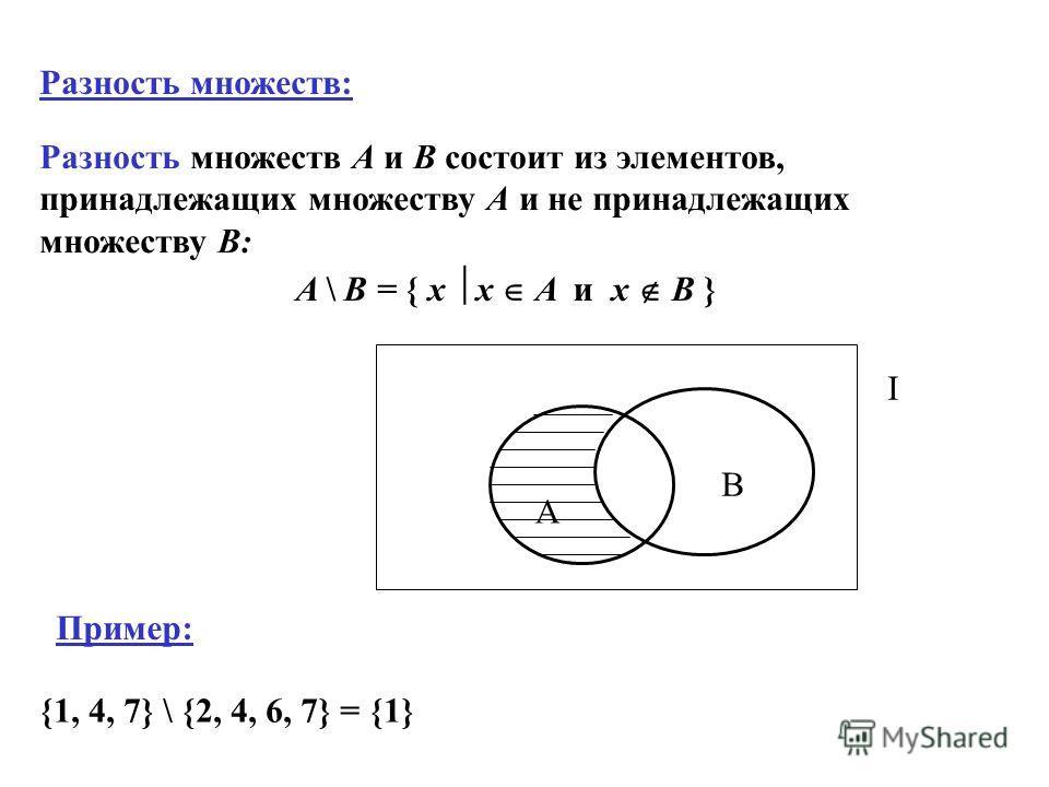 A \ B = { x x A и x B } Пример: {1, 4, 7} \ {2, 4, 6, 7} = {1} Разность множеств: Разность множеств А и В состоит из элементов, принадлежащих множеству А и не принадлежащих множеству В: A B I