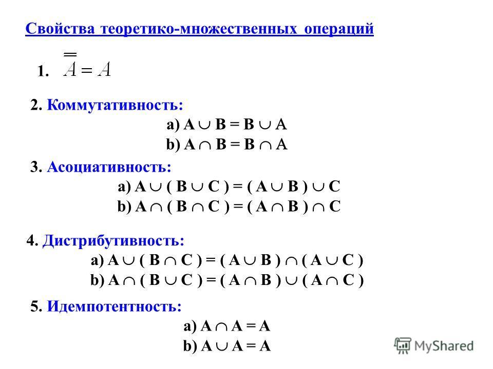 Свойства теоретико-множественных операций 2. Коммутативность: a) A B = B b) A B = B 3. Асоциативность: a) A ( B C ) = ( A B ) C b) A ( B C ) = ( A B ) C 4. Дистрибутивность: a) A ( B C ) = ( A B ) ( A C ) b) A ( B C ) = ( A B ) ( A C ) 5. Идемпотентн