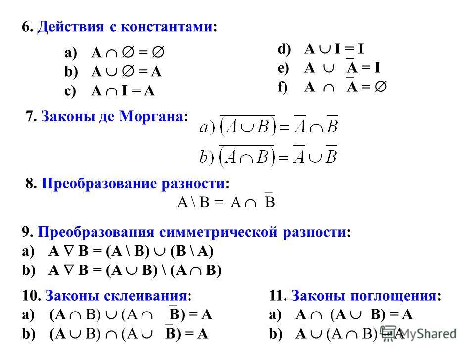 6. Действия с константами: 7. Законы де Моргана: 8. Преобразование разности: A \ B = A B 9. Преобразования симметрической разности: a) A B = (A \ B) (B \ A) b) A B = (A B) \ (A B) 10. Законы склеивания: a) (A B) (A B) = A b) (A B) (A B) = A 11. Закон