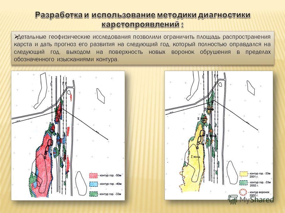 Детальные геофизические исследования позволили ограничить площадь распространения карста и дать прогноз его развития на следующий год, который полностью оправдался на следующий год, выходом на поверхность новых воронок обрушения в пределах обозначенн