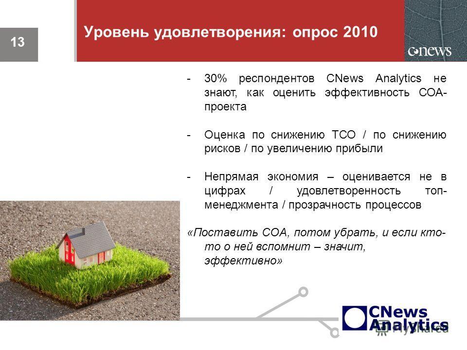 13 Уровень удовлетворения: опрос 2010 13 -30% респондентов CNews Analytics не знают, как оценить эффективность СОА- проекта -Оценка по снижению ТСО / по снижению рисков / по увеличению прибыли -Непрямая экономия – оценивается не в цифрах / удовлетвор