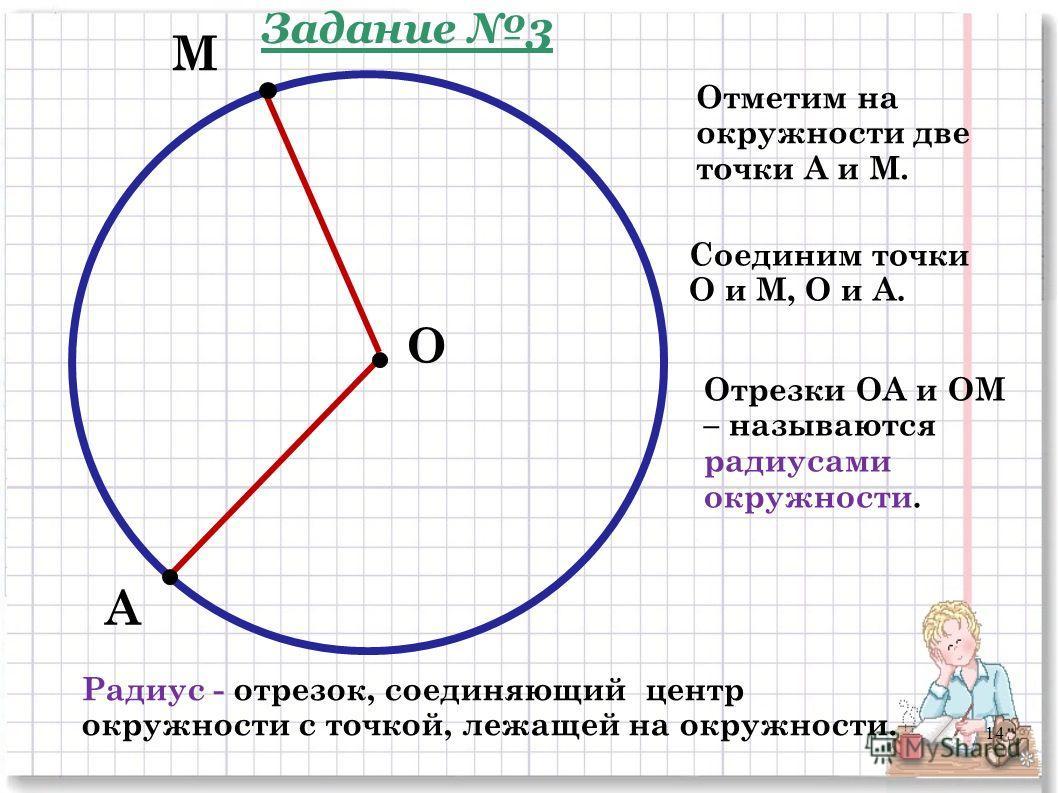 О М А Отметим на окружности две точки А и М. Отрезки ОА и ОМ – называются радиусами окружности. Соединим точки О и М, О и А. 14 Радиус - отрезок, соединяющий центр окружности с точкой, лежащей на окружности. Задание 3