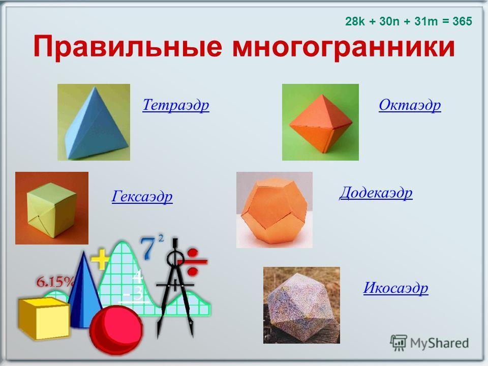 Правильные многогранники Тетраэдр Гексаэдр Октаэдр Додекаэдр Икосаэдр 28k + 30n + 31m = 365