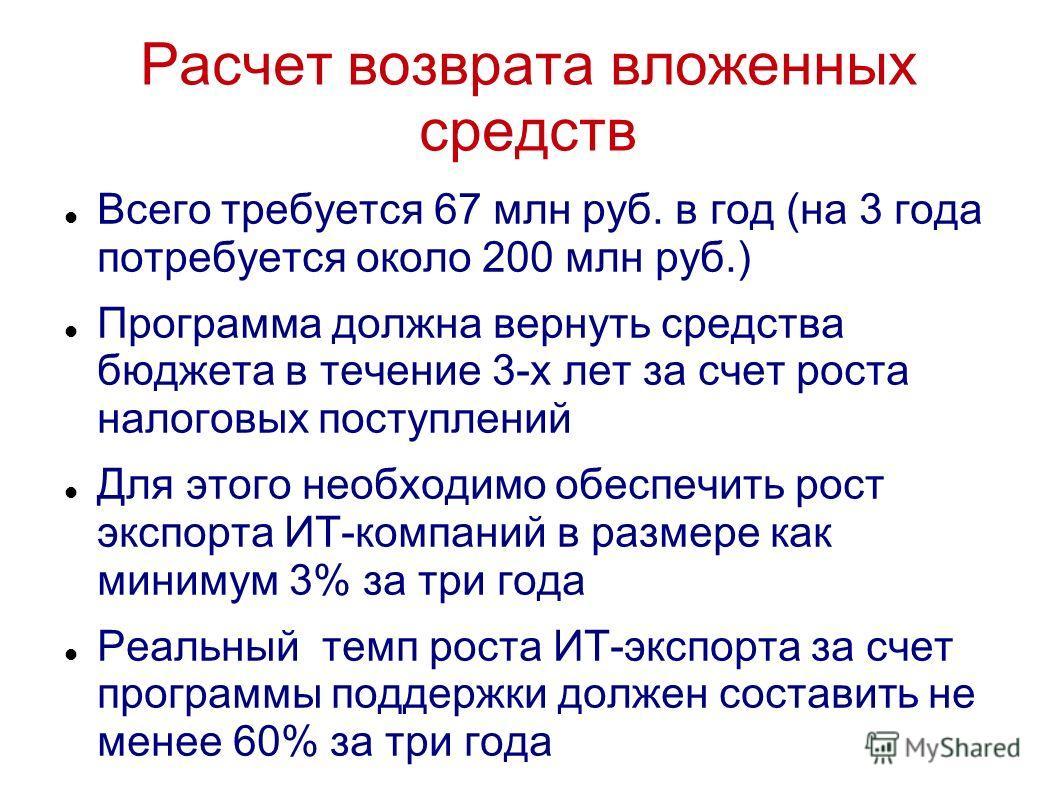 Расчет возврата вложенных средств Всего требуется 67 млн руб. в год (на 3 года потребуется около 200 млн руб.) Программа должна вернуть средства бюджета в течение 3-х лет за счет роста налоговых поступлений Для этого необходимо обеспечить рост экспор