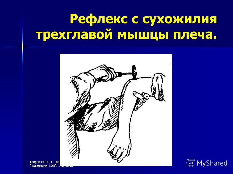 Таиров М.Ш., 1- Центр подготовки ВОП, БухГосМИ Рефлекс с сухожилия трехглавой мышцы плеча.