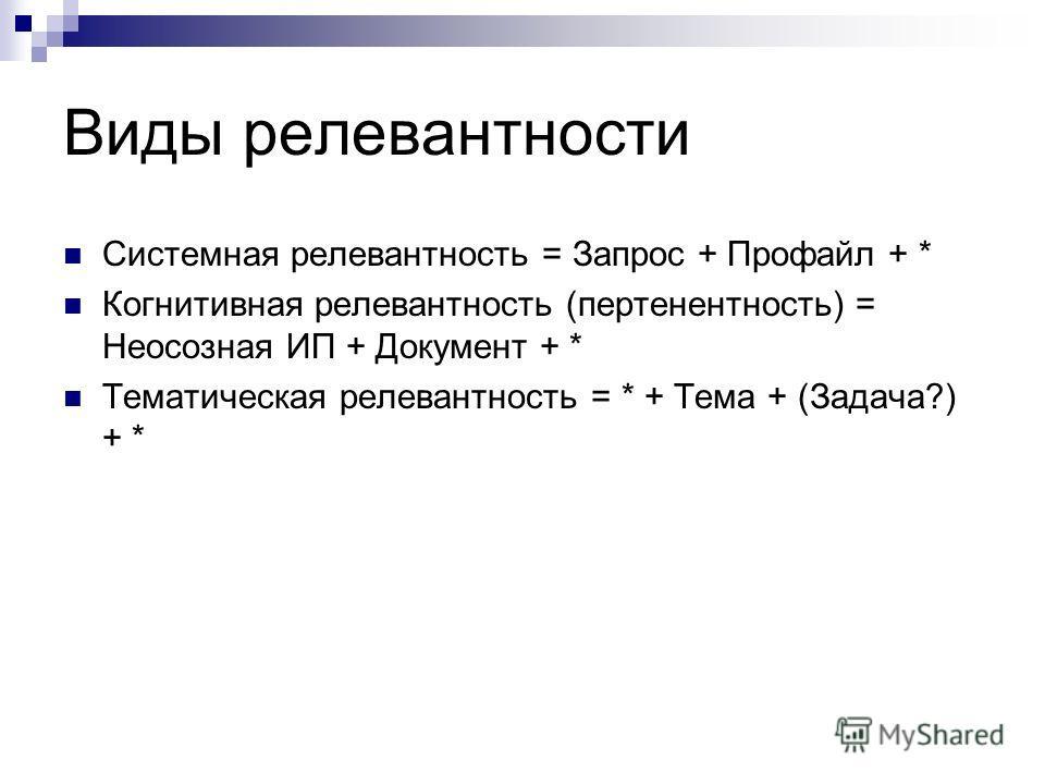 Виды релевантности Системная релевантность = Запрос + Профайл + * Когнитивная релевантность (пертенентность) = Неосозная ИП + Документ + * Тематическая релевантность = * + Тема + (Задача?) + *