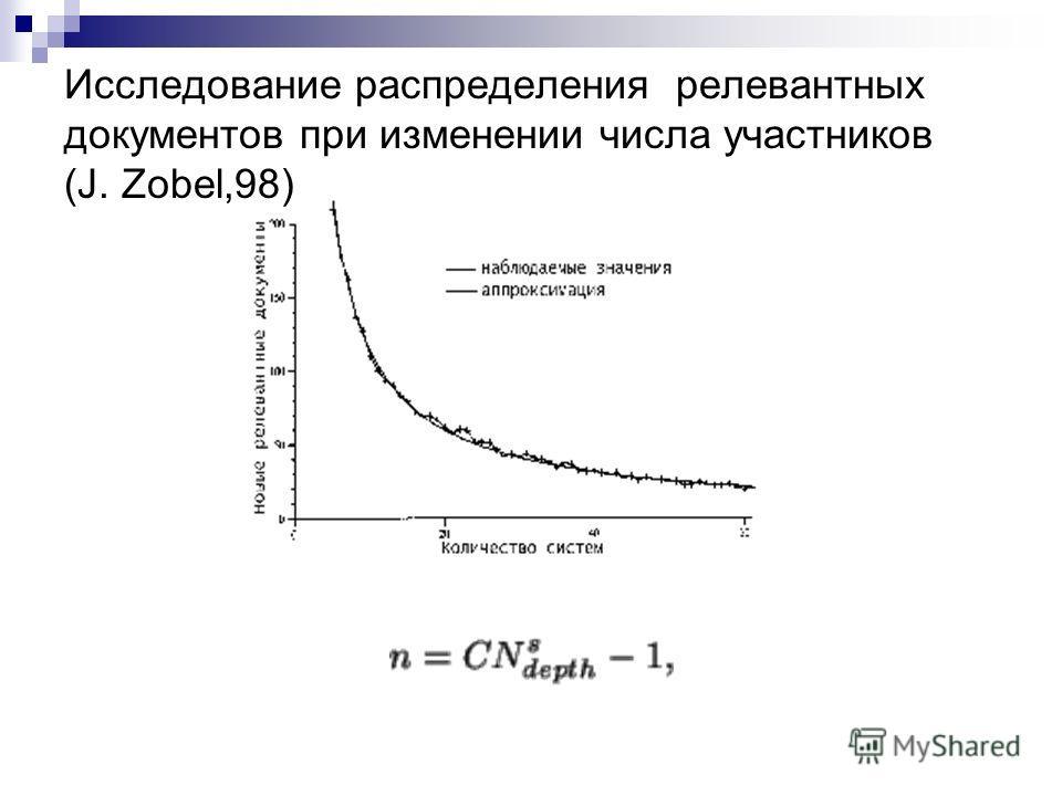 Исследование распределения релевантных документов при изменении числа участников (J. Zobel,98)