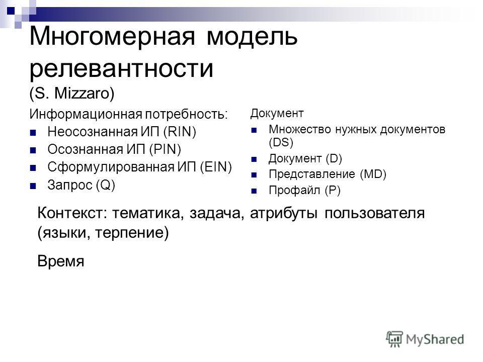 Многомерная модель релевантности (S. Mizzaro) Информационная потребность: Неосознанная ИП (RIN) Осознанная ИП (PIN) Сформулированная ИП (EIN) Запрос (Q) Документ Множество нужных документов (DS) Документ (D) Представление (MD) Профайл (P) Контекст: т