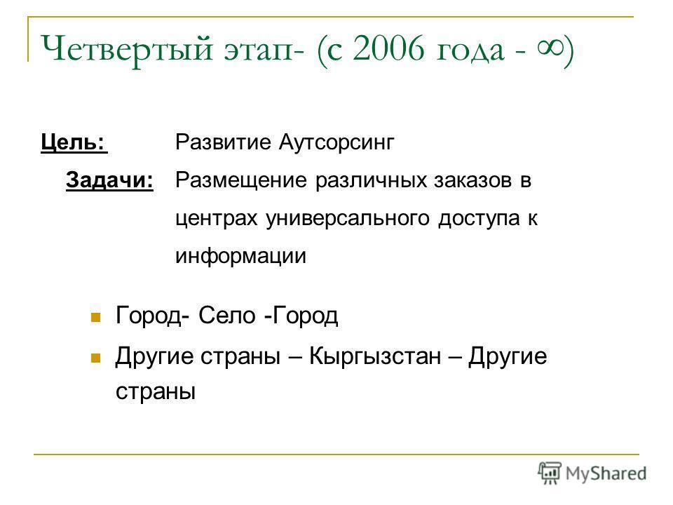 Четвертый этап- (с 2006 года - ) Цель:Развитие Аутсорсинг Задачи:Размещение различных заказов в центрах универсального доступа к информации Город- Село -Город Другие страны – Кыргызстан – Другие страны