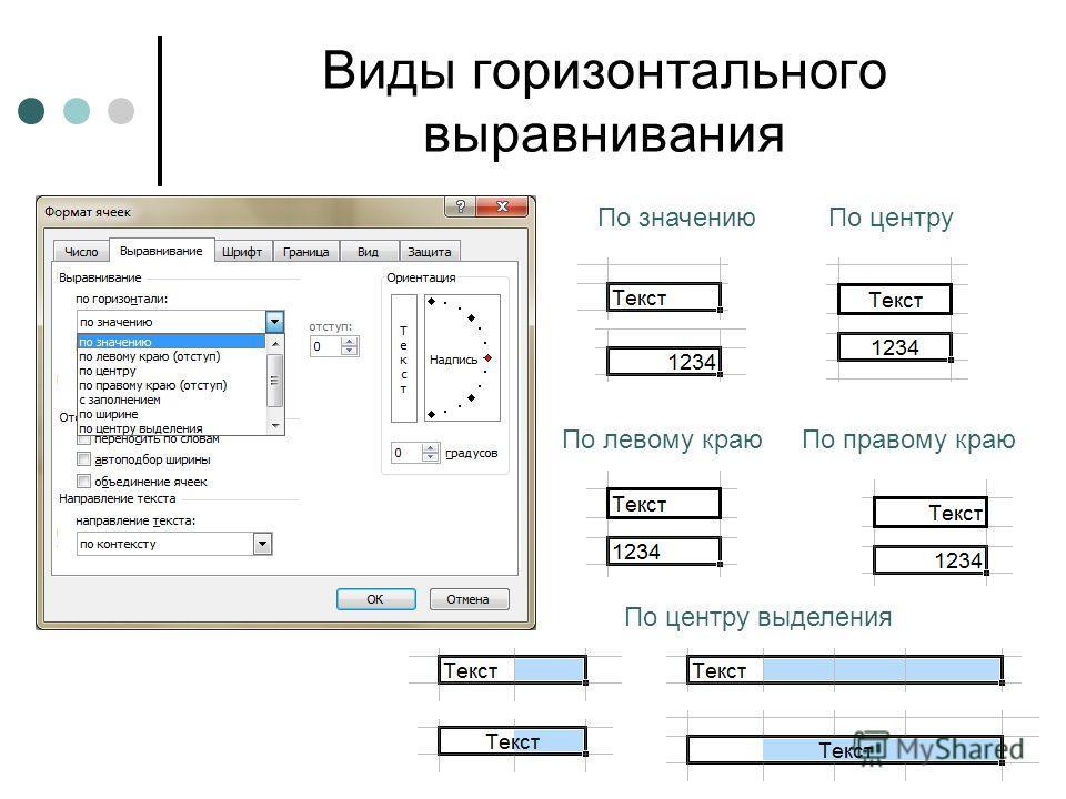 Виды горизонтального выравнивания По значениюПо центру По правому краюПо левому краю По центру выделения