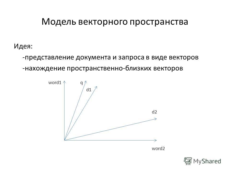 Модель векторного пространства Идея: -представление документа и запроса в виде векторов -нахождение пространственно-близких векторов word1 q d1 d2 word2