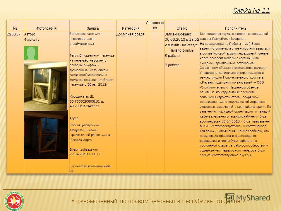 _______________________________________________________________________ Уполномоченный по правам человека в Республике Татарстан Слайд 11