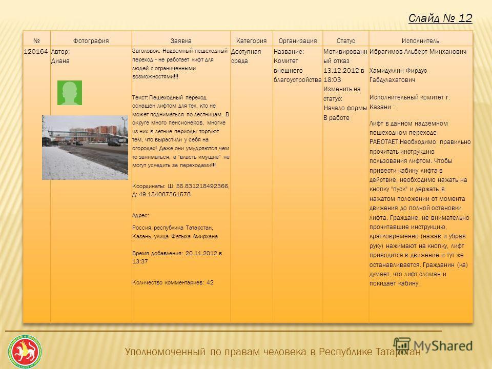 _______________________________________________________________________ Уполномоченный по правам человека в Республике Татарстан Слайд 12